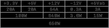 C650 table ae4f9f8edc3fd694fe4cbe959511f9dbac07830c36e458a7cff85b58ad126a66