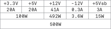 E500 table a87fb9691078d9040cdaaf469c77ed4b92305bf6fdaed6196a6d80132996d7e5